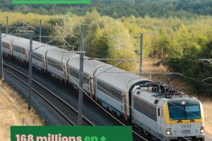 COVID - 168,4 Millionen Euro mehr für die Unterstützung der öffentlichen Aufgaben der Eisenbahnen