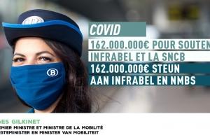 COVID – 162,8 millions euros supplémentaires pour soutenir les missions de service public de la SNCB et d'Infrabel